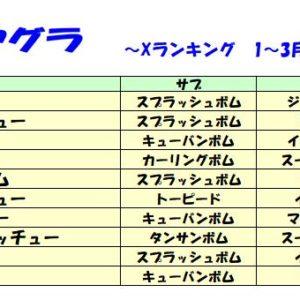 ガチヤグラの最強武器 ~20年4月~
