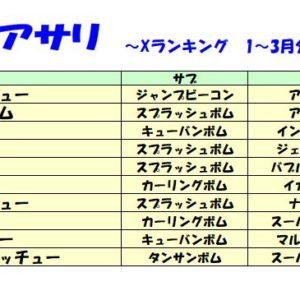 ガチアサリの最強武器 ~20年4月~